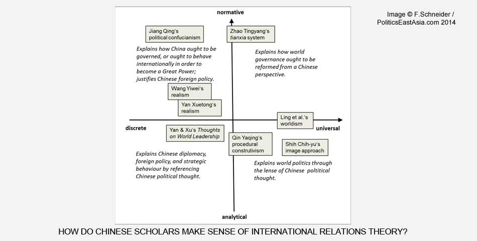 theories of creativity in east asia Theory, practice of public administration in se asia 1299 intellectual and professional dependence as well as their challenge to recon-cile such foreign models with.